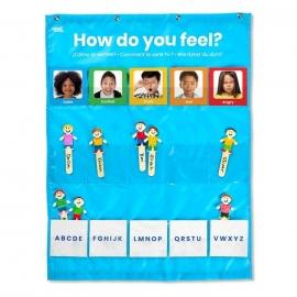 Panoul emotiilor